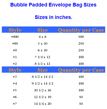 bubble_padded_envelope_bag_sizes.jpg